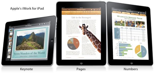 Pcworld Reviews Apple S Numbers For Ipad Quite Capable Greatly