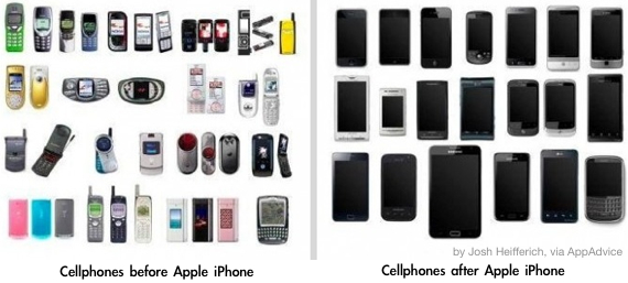 cellphones before and after Apple iPhone