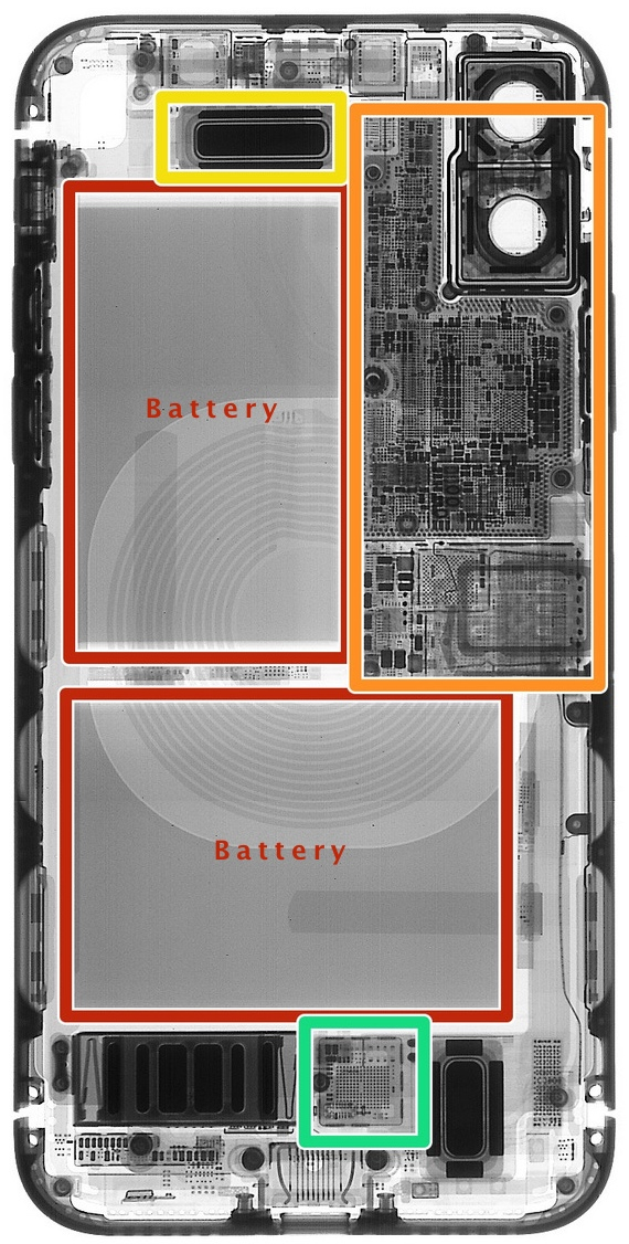 X-ray of Apple's iPhone X