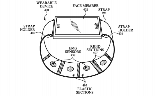 Future-gen Apple Watches could analyze your bicep curl or golf swing